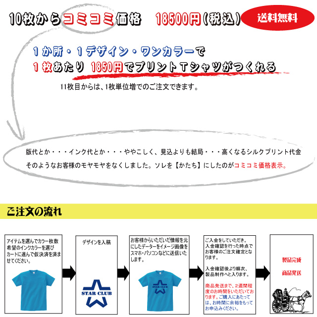 オリプリ4.7オンス コミコミ18500 ファインJ(アダルト)Tシャツ 注文