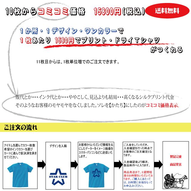 オリジナルプリント 1580プリントドライTシャツ