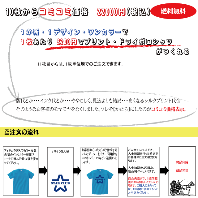 オリジナルプリント 2200プリントドライポロシャツ ポケット付き